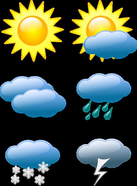 météo pérou